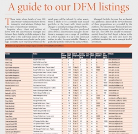 Key DFM details for Financial Planners published